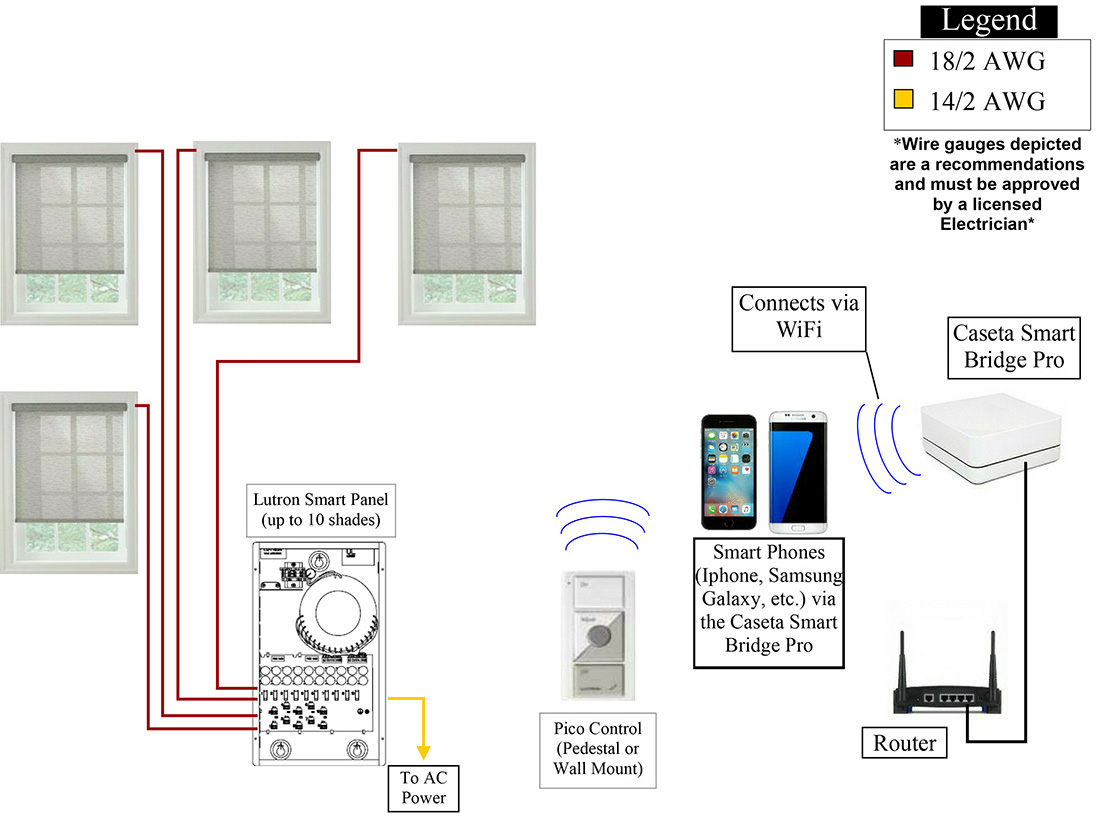 B B QS Wireless Caseta Wiring Diagram Version 3 remote control shades back bay shutter co somfy motorized wiring diagram for motorized blinds at crackthecode.co