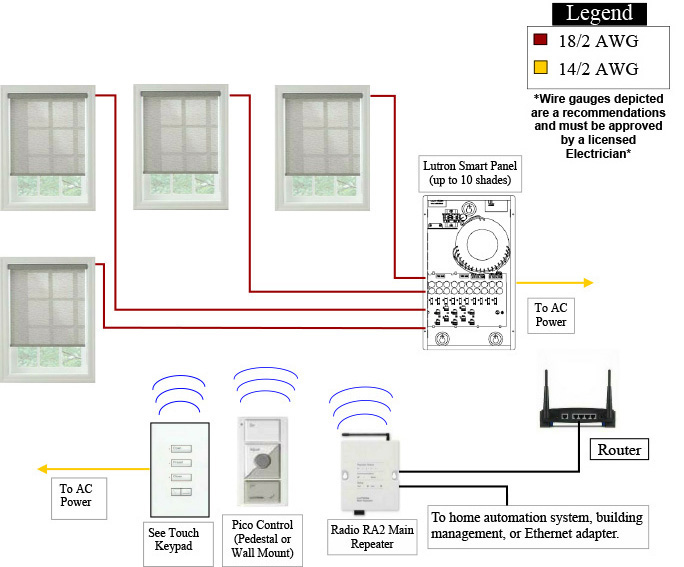 B B QS Wireless Radio Ra2 Wiring Diagram Version 3 remote control shades back bay shutter co somfy motorized lutron keypad wiring diagram at bayanpartner.co