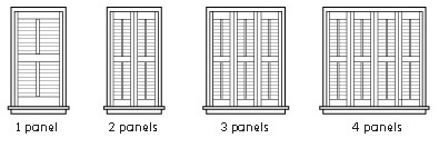 Panels with divider Rail