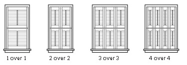 Panels without divider rail