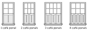 Cafe style panels